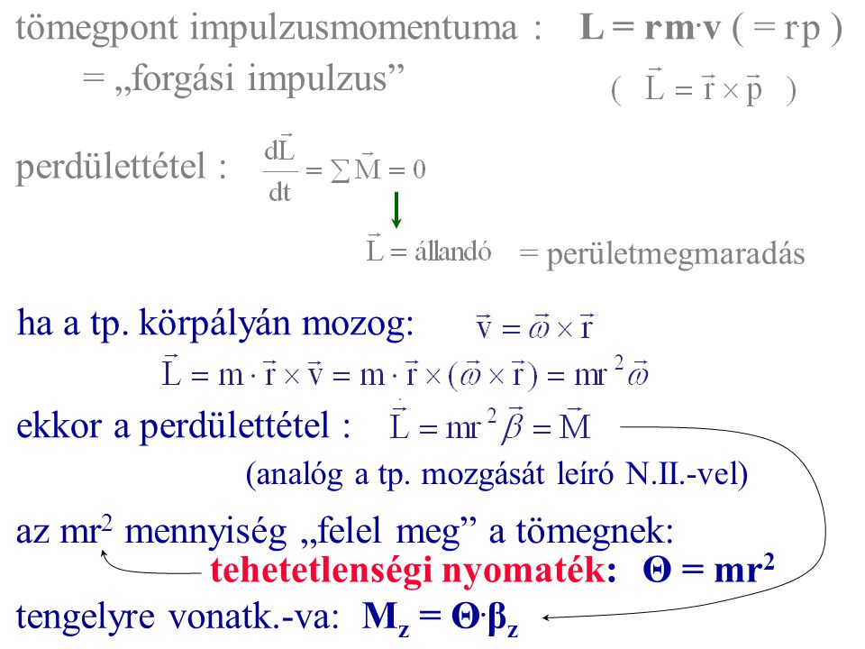 "tömegpont impulzusmomentuma : L = r.m.v ( = r.p ) = ""forgási impulzus"