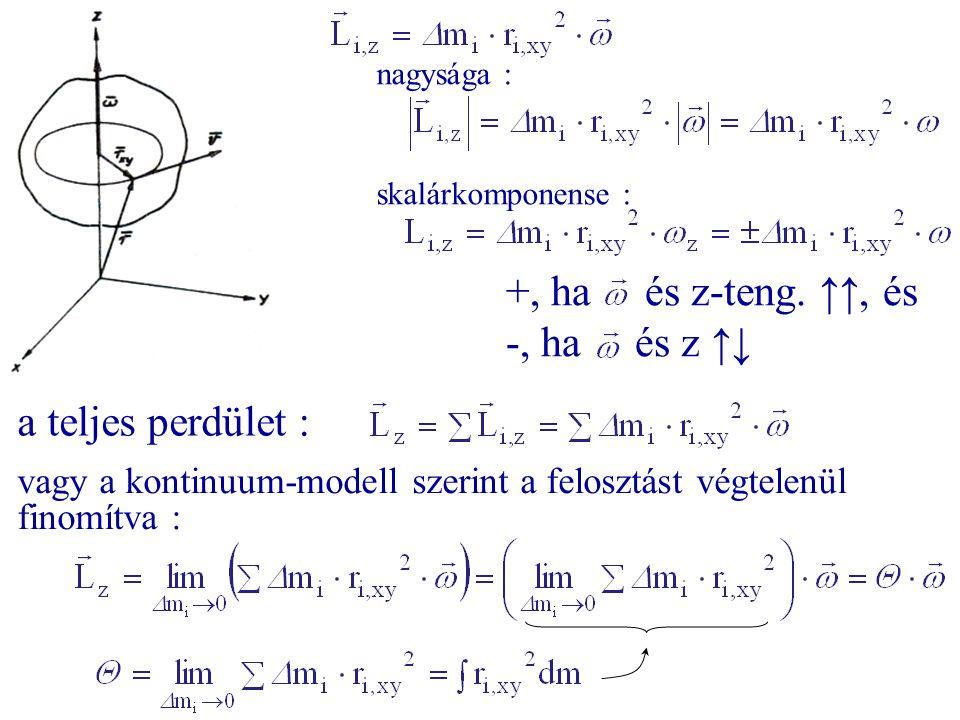 +, ha és z-teng. ↑↑, és -, ha és z ↑↓ a teljes perdület :