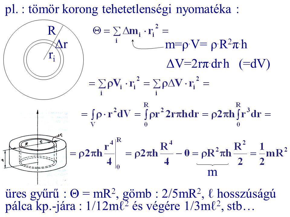 pl. : tömör korong tehetetlenségi nyomatéka :