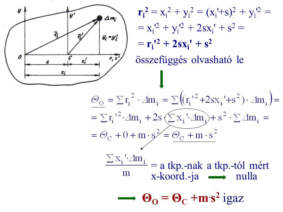 ΘO = ΘC +m.s2 igaz ri2 = xi2 + yi2 = (xi +s)2 + yi 2 =