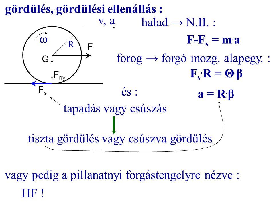 gördülés, gördülési ellenállás : v, a halad → N.II. : ω F-Fs = m.a