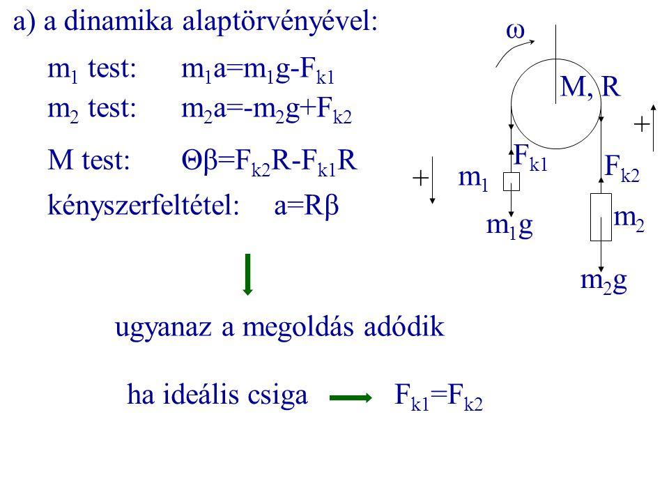 a) a dinamika alaptörvényével: