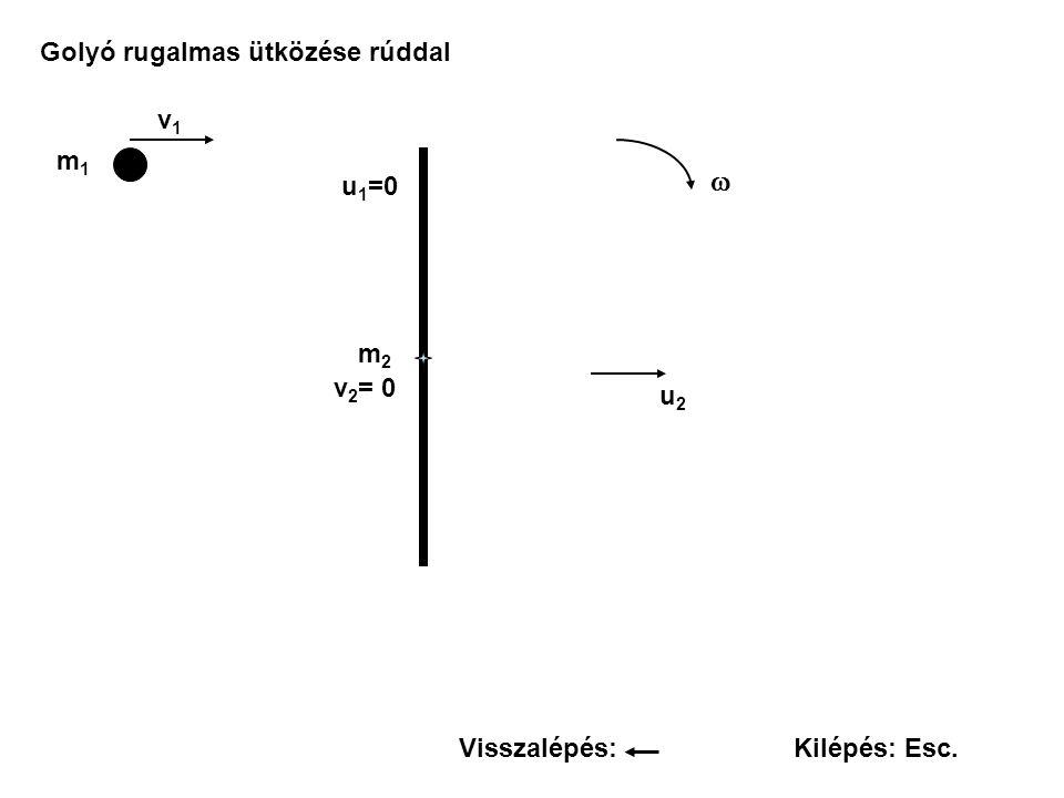  Golyó rugalmas ütközése rúddal v1 m1 u1=0 m2 v2= 0 u2 Visszalépés:
