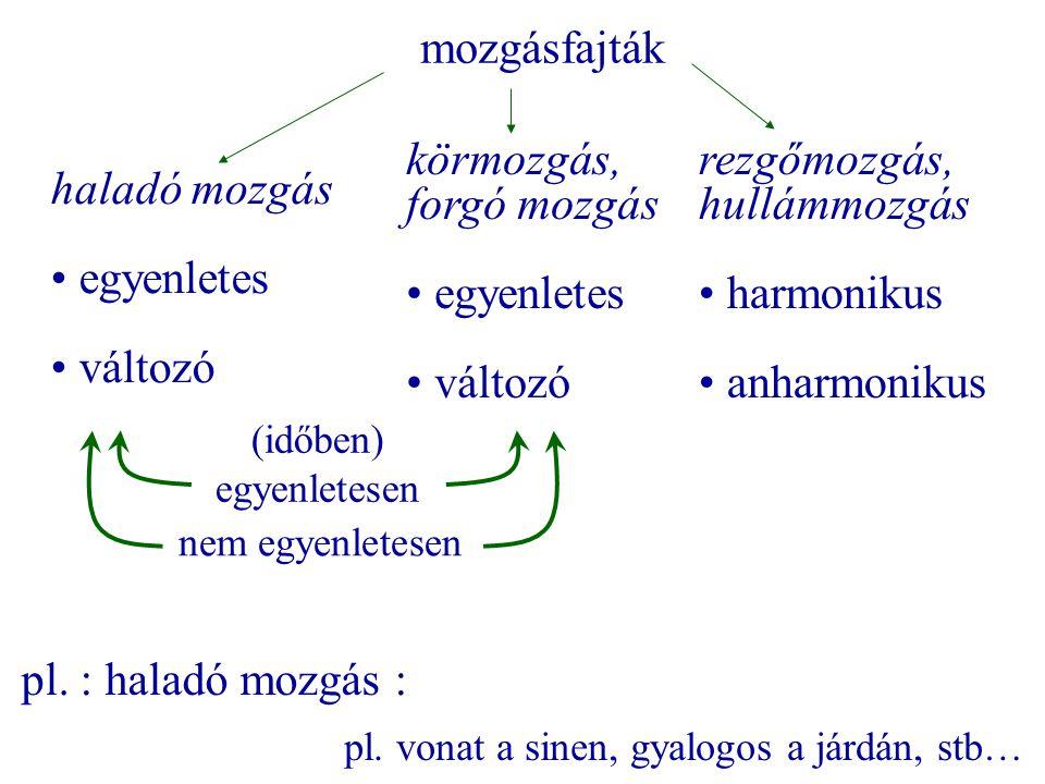 rezgőmozgás, hullámmozgás harmonikus anharmonikus haladó mozgás
