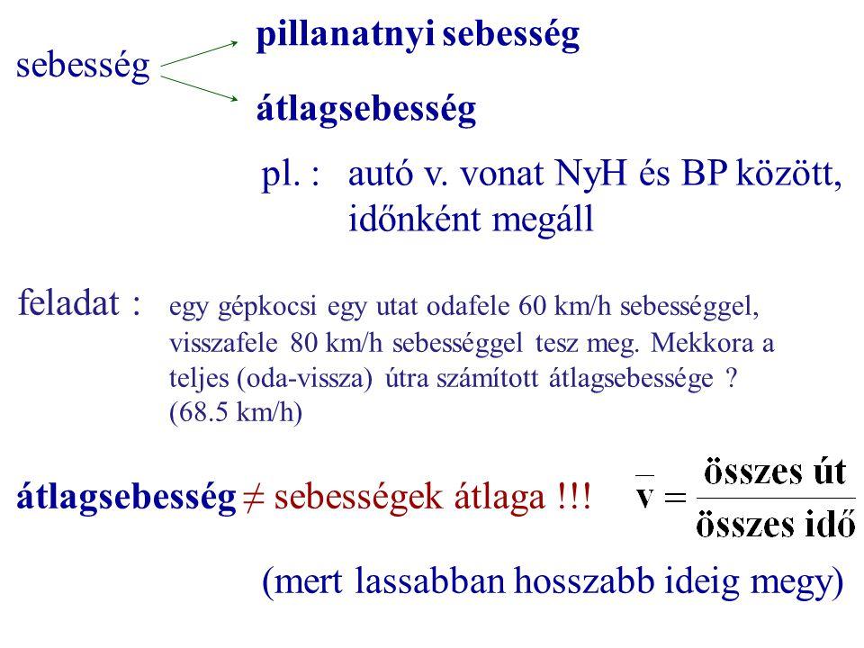 pl. : autó v. vonat NyH és BP között, időnként megáll