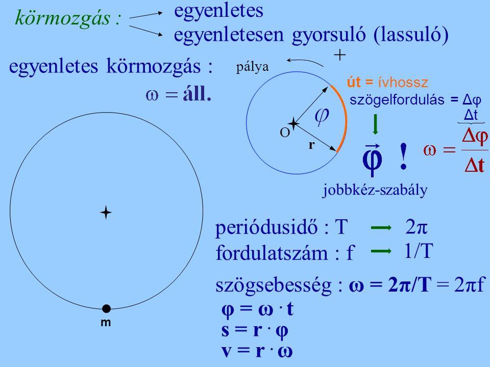 egyenletesen gyorsuló (lassuló) + egyenletes körmozgás :