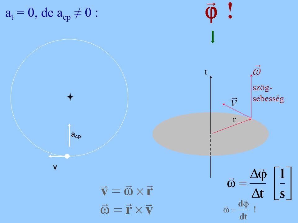 at = 0, de acp ≠ 0 : t szög- sebesség r acp v