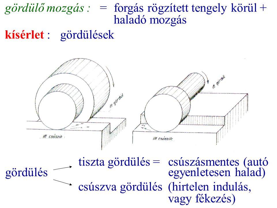 gördülő mozgás : = forgás rögzített tengely körül + haladó mozgás