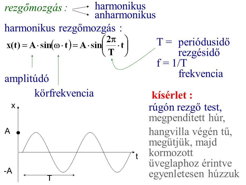 harmonikus rezgőmozgás : T = periódusidő rezgésidő f = 1/T frekvencia
