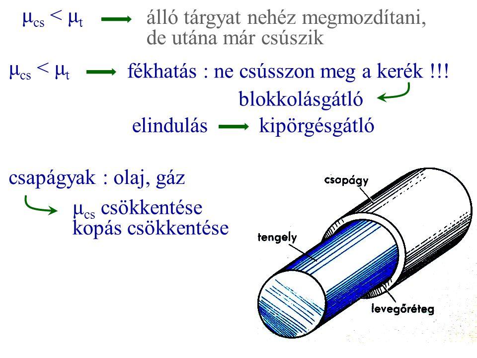 μcs < μt álló tárgyat nehéz megmozdítani, de utána már csúszik. μcs < μt. fékhatás : ne csússzon meg a kerék !!!