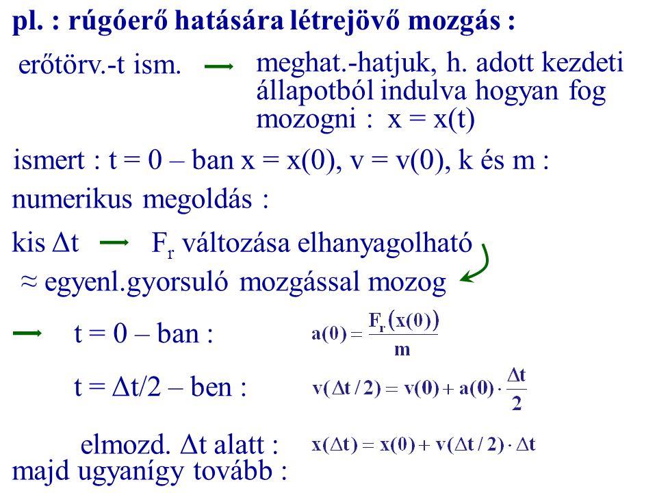 pl. : rúgóerő hatására létrejövő mozgás :