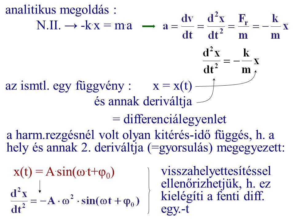 analitikus megoldás : N.II. → -k.x = m.a. az ismtl. egy függvény : x = x(t) és annak deriváltja. = differenciálegyenlet.