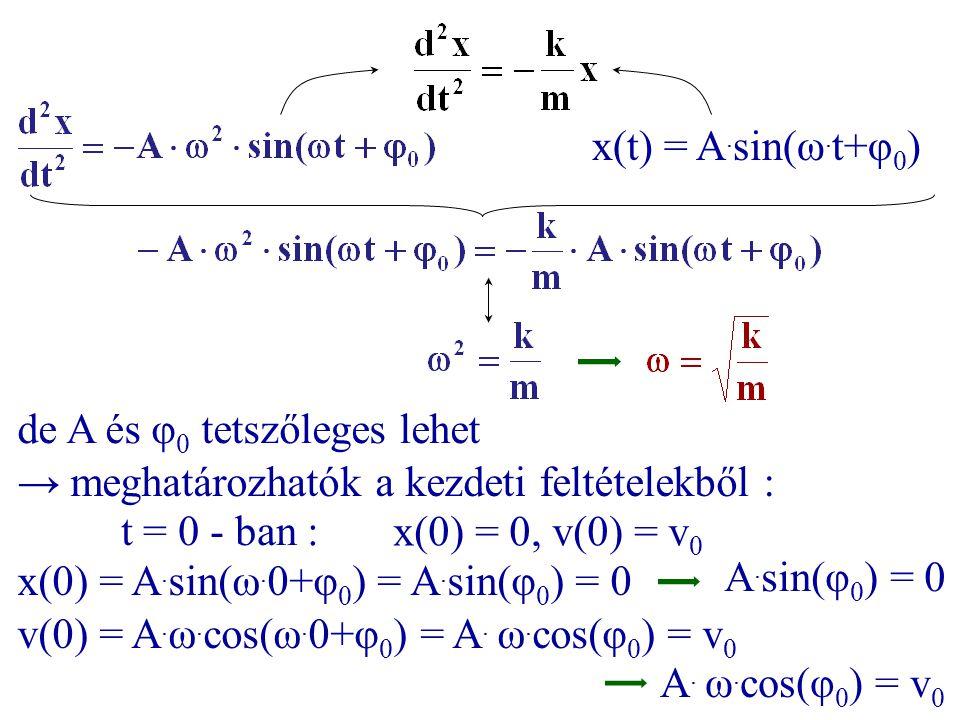 x(t) = A.sin(ω.t+φ0) de A és φ0 tetszőleges lehet. → meghatározhatók a kezdeti feltételekből : t = 0 - ban :
