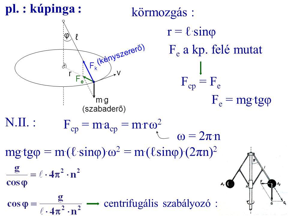 mg.tgφ = m.(ℓ.sinφ).ω2 = m.(ℓsinφ).(2πn)2