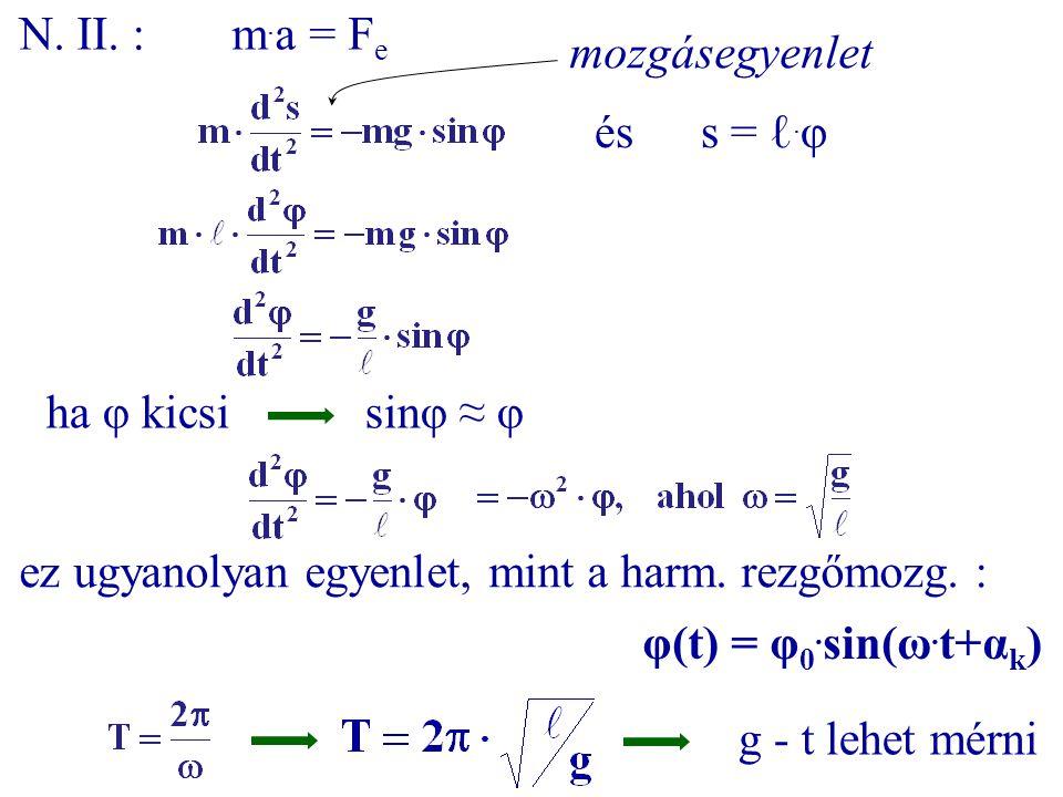 N. II. : m.a = Fe mozgásegyenlet. és s = ℓ.φ. ha φ kicsi sinφ ≈ φ. ez ugyanolyan egyenlet, mint a harm. rezgőmozg. :
