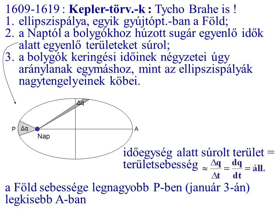 1609-1619 : Kepler-törv.-k : Tycho Brahe is !