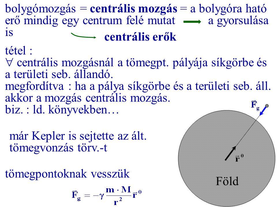 bolygómozgás = centrális mozgás = a bolygóra ható erő mindig egy centrum felé mutat a gyorsulása is