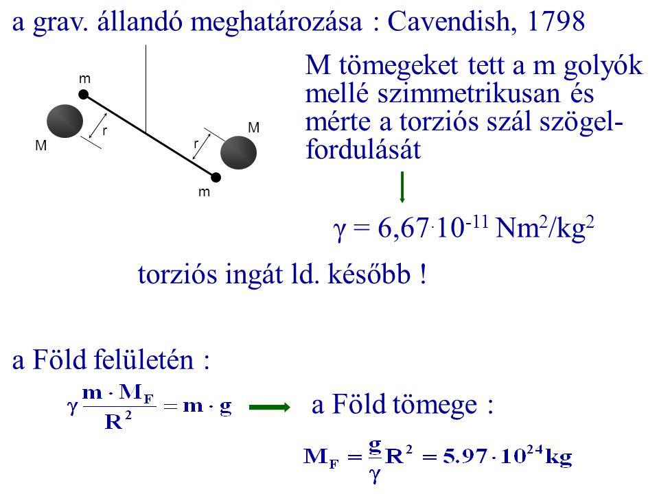 a grav. állandó meghatározása : Cavendish, 1798