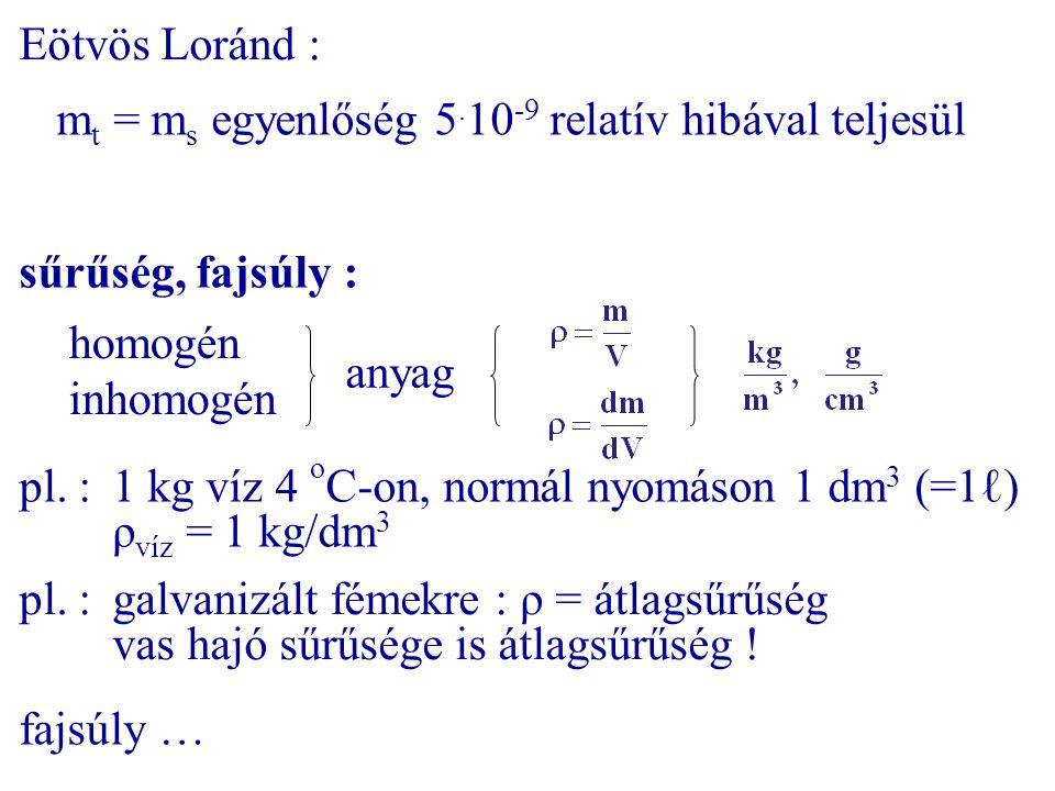 Eötvös Loránd : mt = ms egyenlőség 5.10-9 relatív hibával teljesül. sűrűség, fajsúly : homogén. inhomogén.