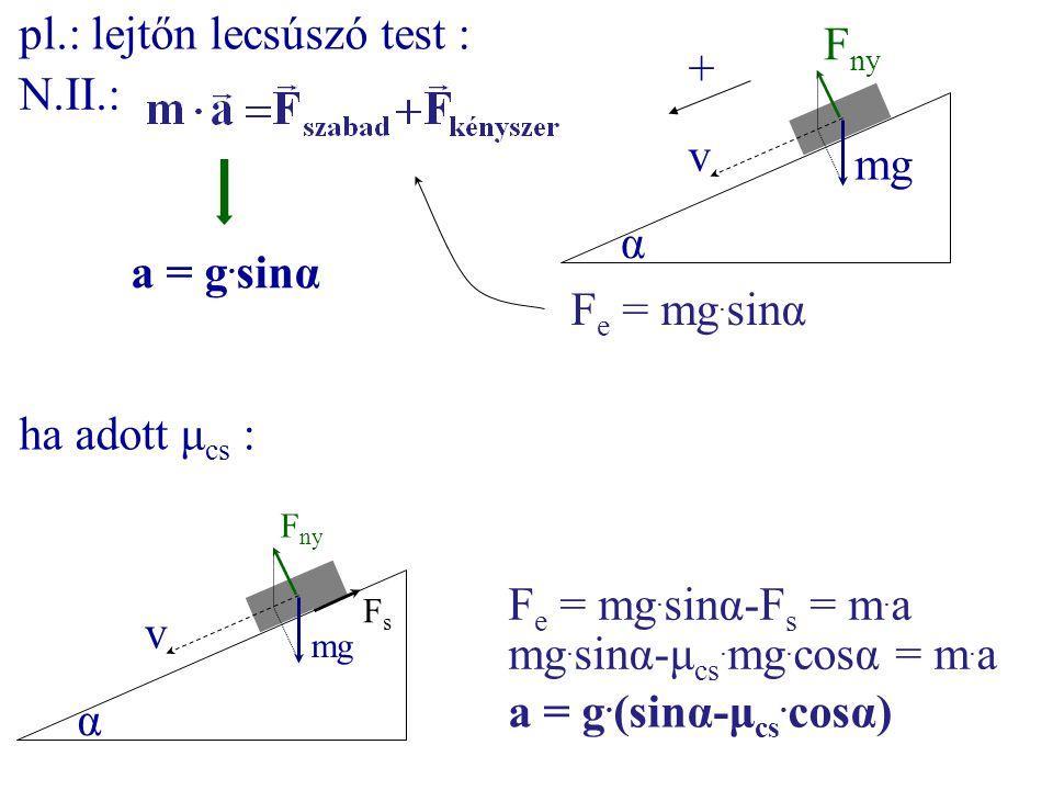 pl.: lejtőn lecsúszó test : Fny + N.II.: v mg α a = g.sinα