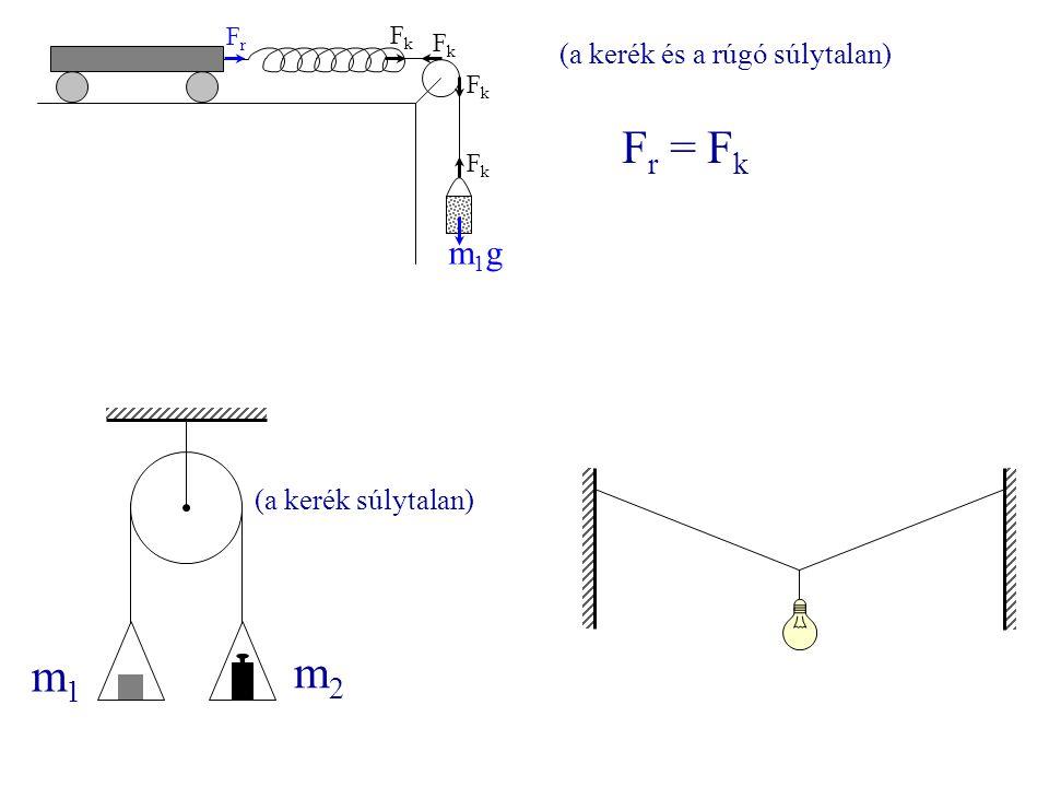 Fr = Fk m1 m2 m1g (a kerék és a rúgó súlytalan) (a kerék súlytalan) Fr