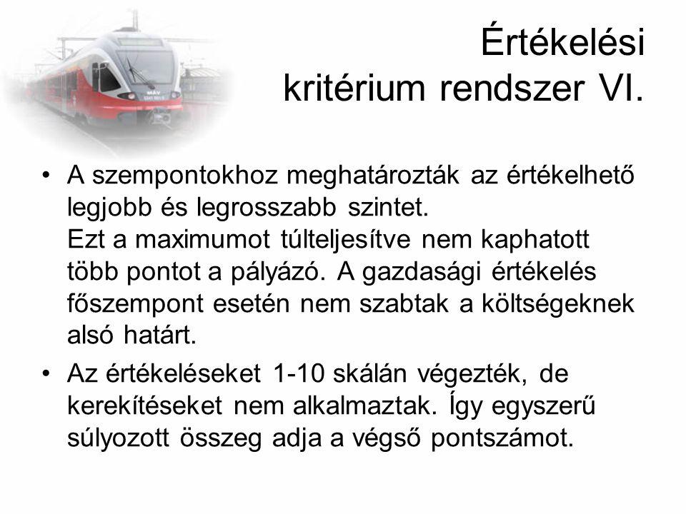 Értékelési kritérium rendszer VI.