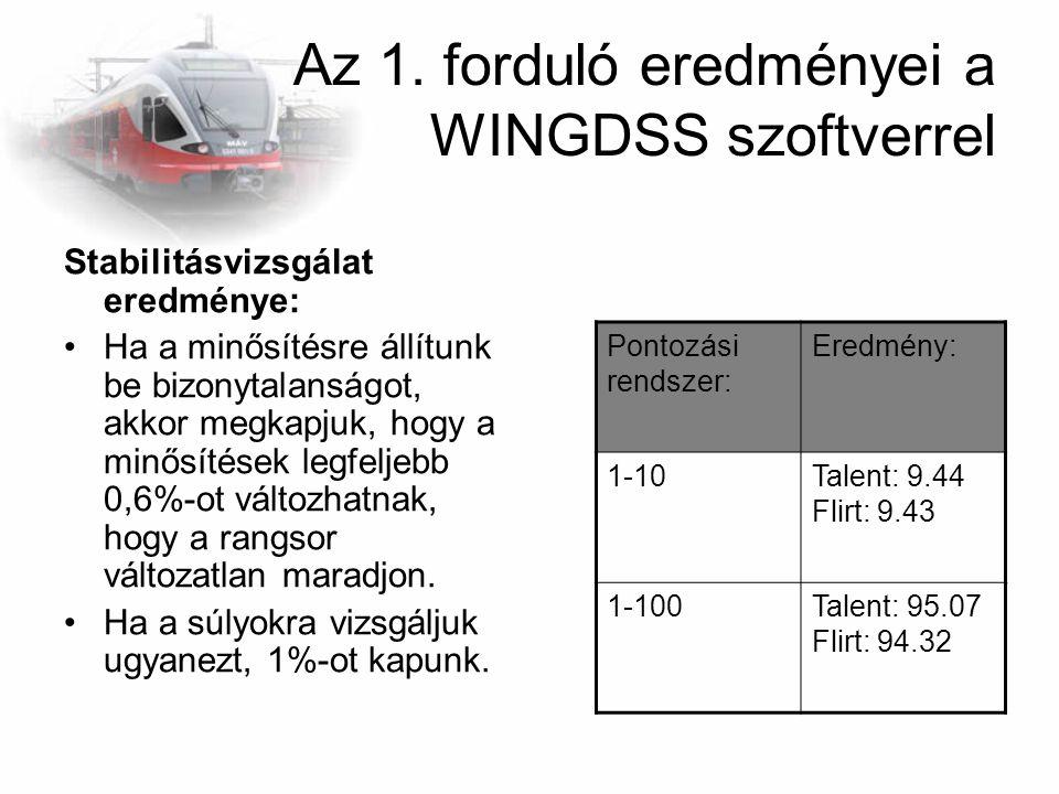 Az 1. forduló eredményei a WINGDSS szoftverrel