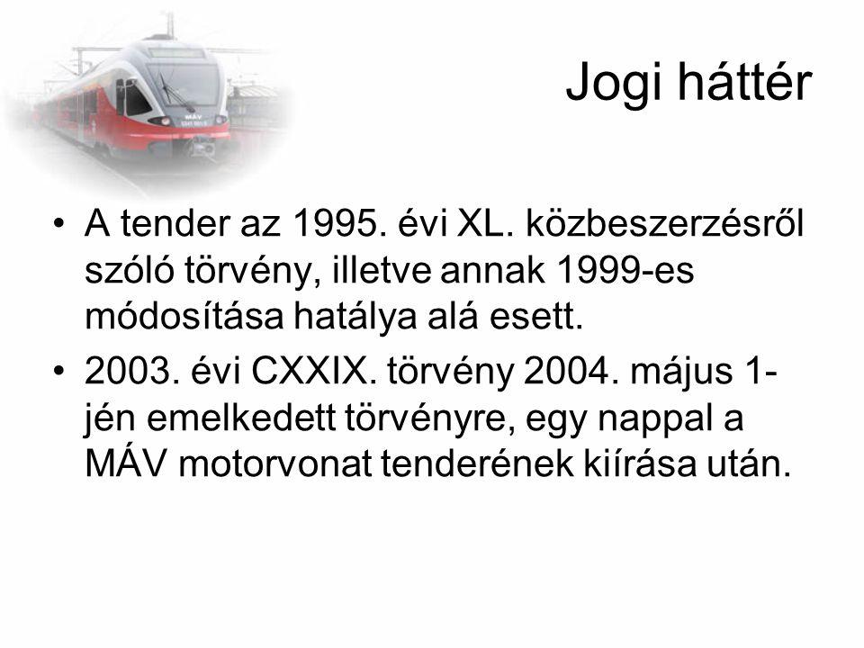 Jogi háttér A tender az 1995. évi XL. közbeszerzésről szóló törvény, illetve annak 1999-es módosítása hatálya alá esett.