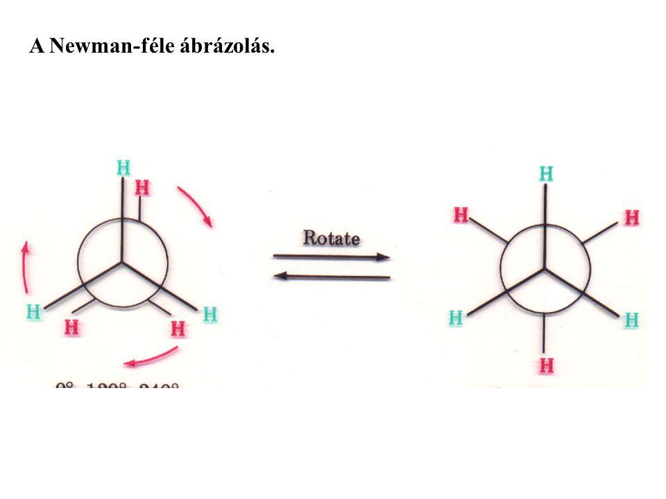 A Newman-féle ábrázolás.