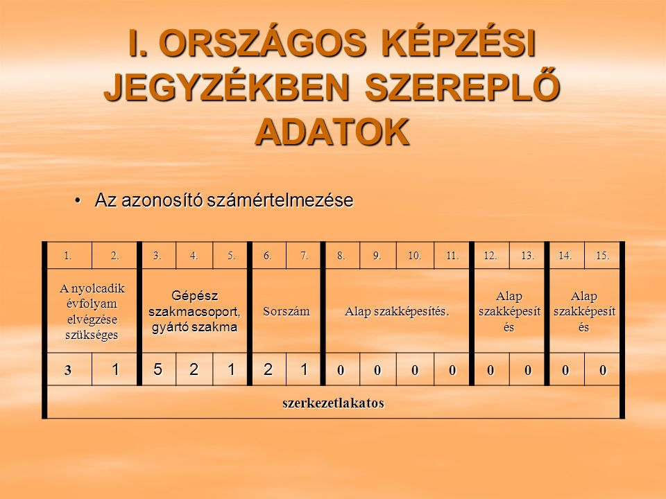 I. ORSZÁGOS KÉPZÉSI JEGYZÉKBEN SZEREPLŐ ADATOK