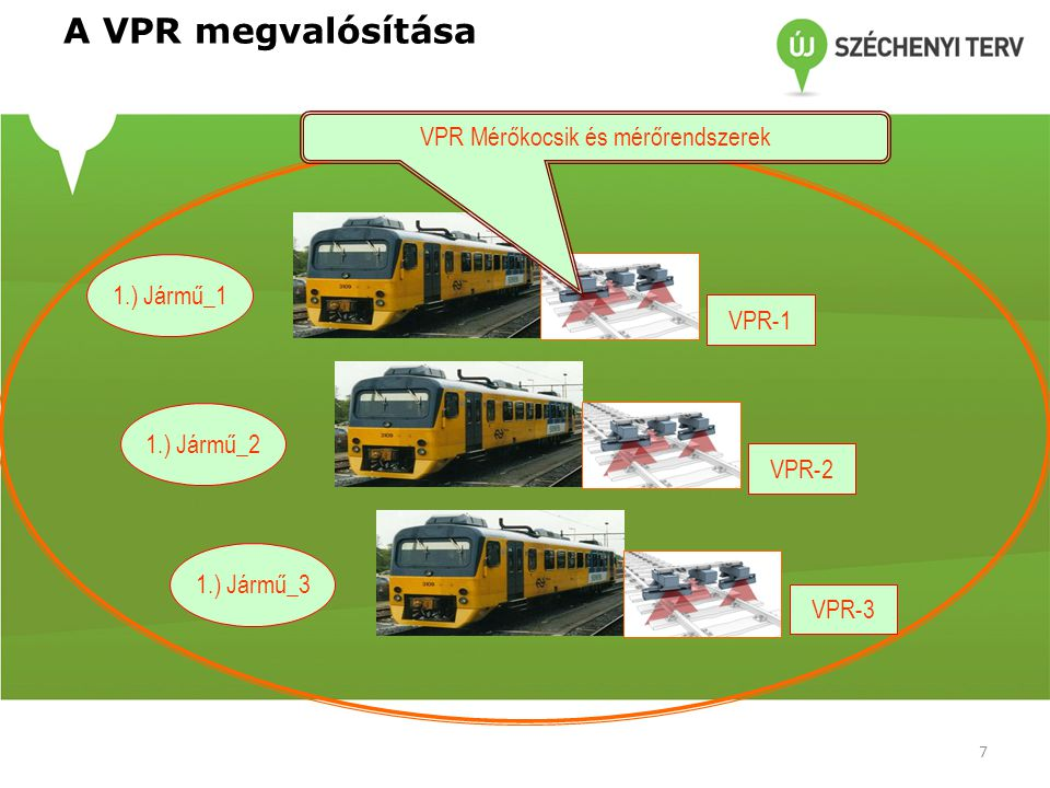 VPR Mérőkocsik és mérőrendszerek