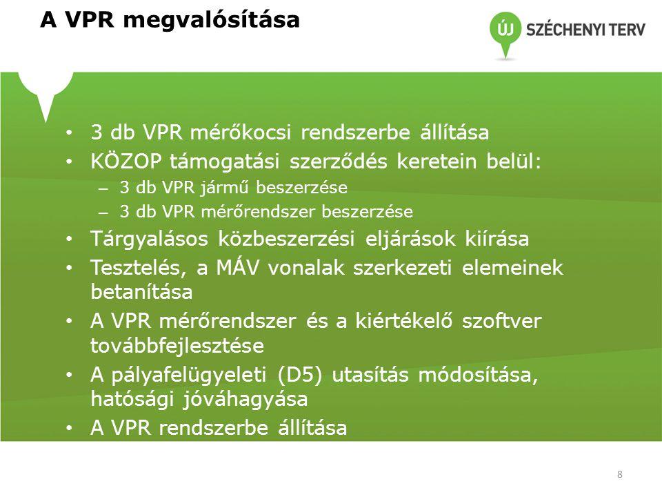 A VPR megvalósítása 3 db VPR mérőkocsi rendszerbe állítása