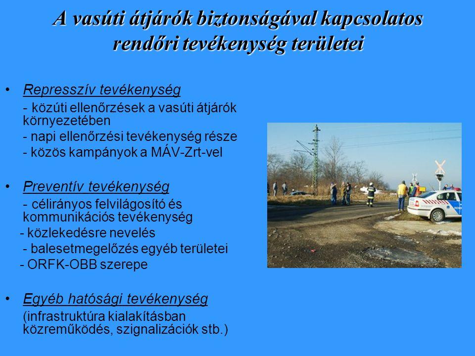 A vasúti átjárók biztonságával kapcsolatos rendőri tevékenység területei