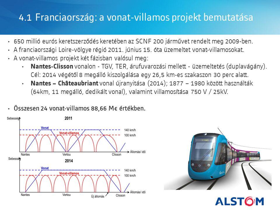 4.1 Franciaország: a vonat-villamos projekt bemutatása