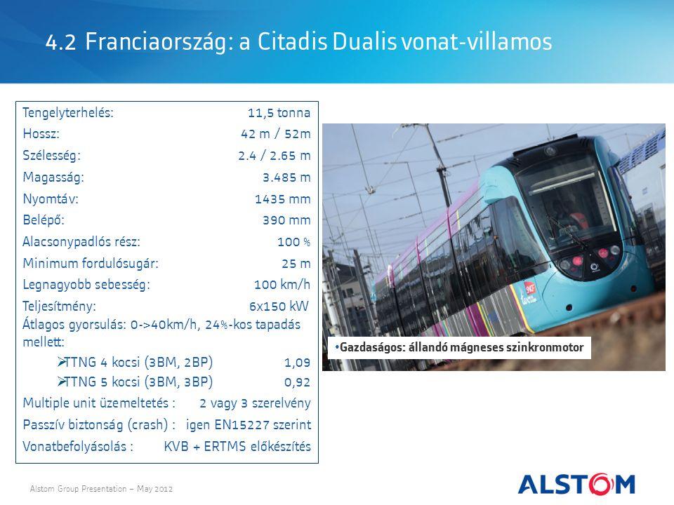 4.2 Franciaország: a Citadis Dualis vonat-villamos