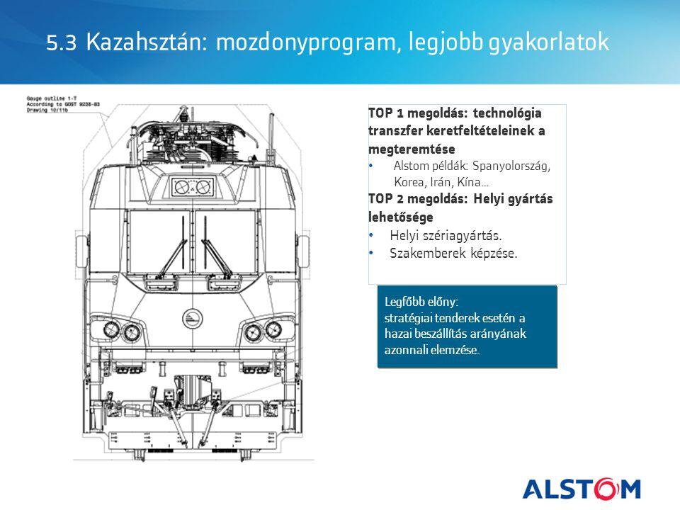 5.3 Kazahsztán: mozdonyprogram, legjobb gyakorlatok