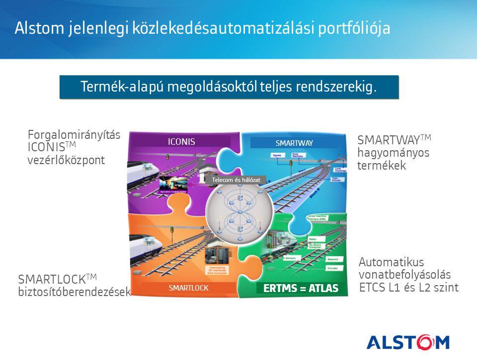Alstom jelenlegi közlekedésautomatizálási portfóliója