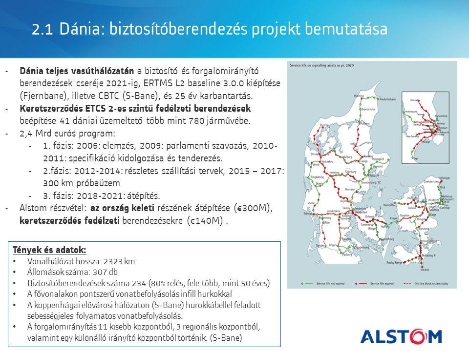2.1 Dánia: biztosítóberendezés projekt bemutatása