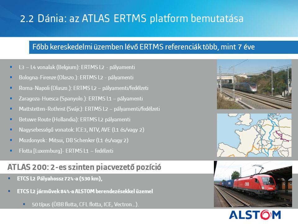 2.2 Dánia: az ATLAS ERTMS platform bemutatása