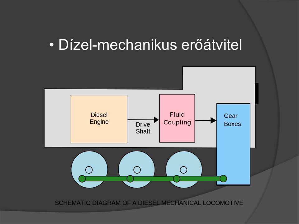 Dízel-mechanikus erőátvitel