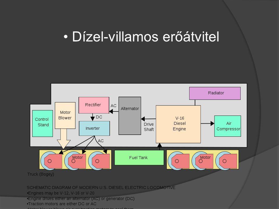 Dízel-villamos erőátvitel
