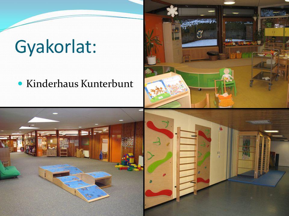 Gyakorlat: Kinderhaus Kunterbunt