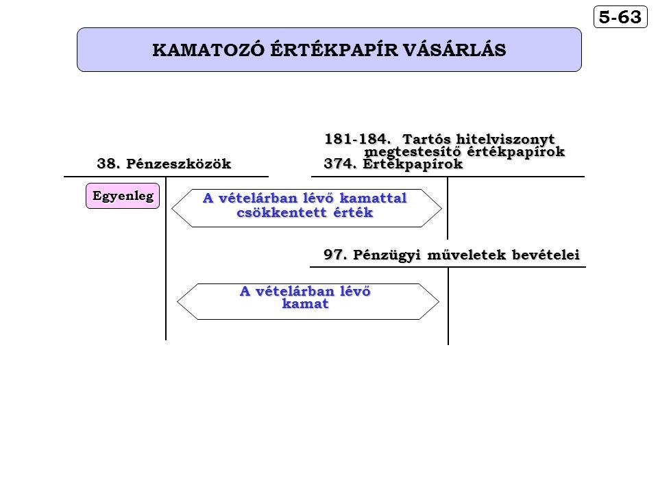 5-63 KAMATOZÓ ÉRTÉKPAPÍR VÁSÁRLÁS