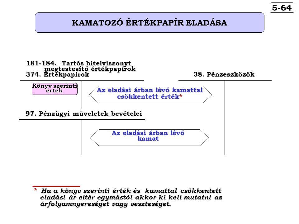 5-64 KAMATOZÓ ÉRTÉKPAPÍR ELADÁSA