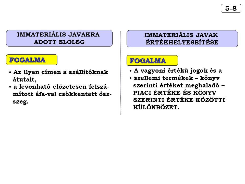 5-8 FOGALMA FOGALMA IMMATERIÁLIS JAVAKRA IMMATERIÁLIS JAVAK