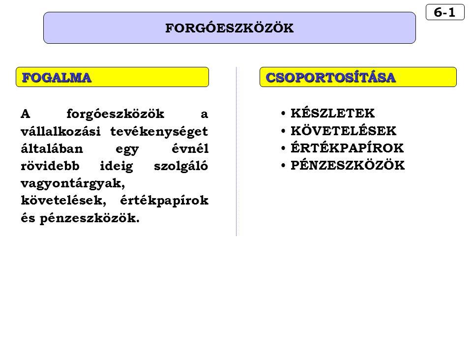 6-1 FORGÓESZKÖZÖK.