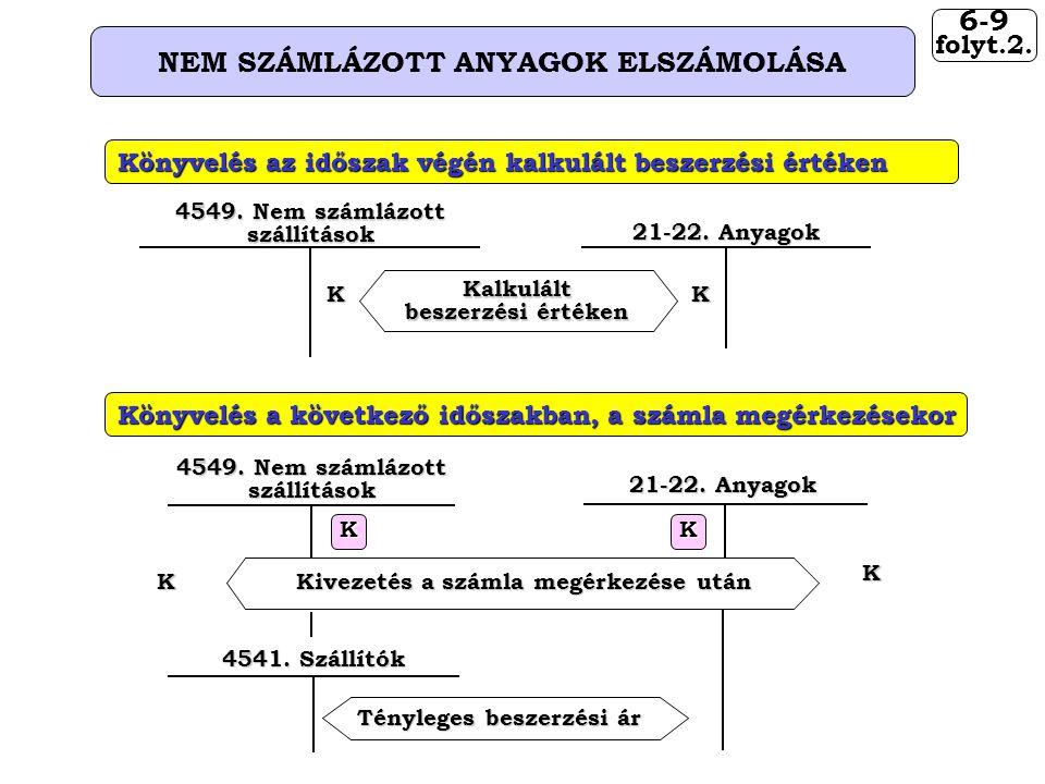6-9 NEM SZÁMLÁZOTT ANYAGOK ELSZÁMOLÁSA