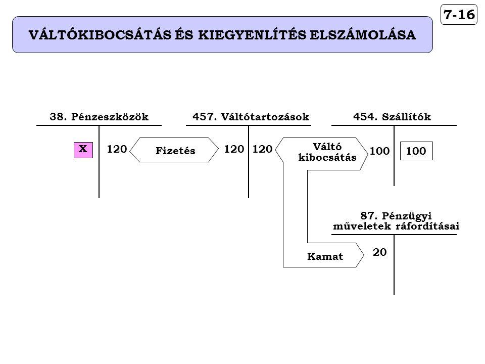 VÁLTÓKIBOCSÁTÁS ÉS KIEGYENLÍTÉS ELSZÁMOLÁSA 7-16