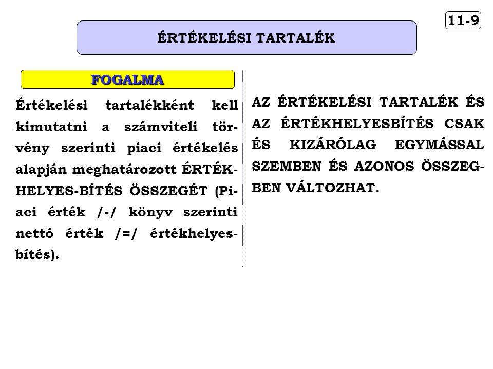 11-9 ÉRTÉKELÉSI TARTALÉK.
