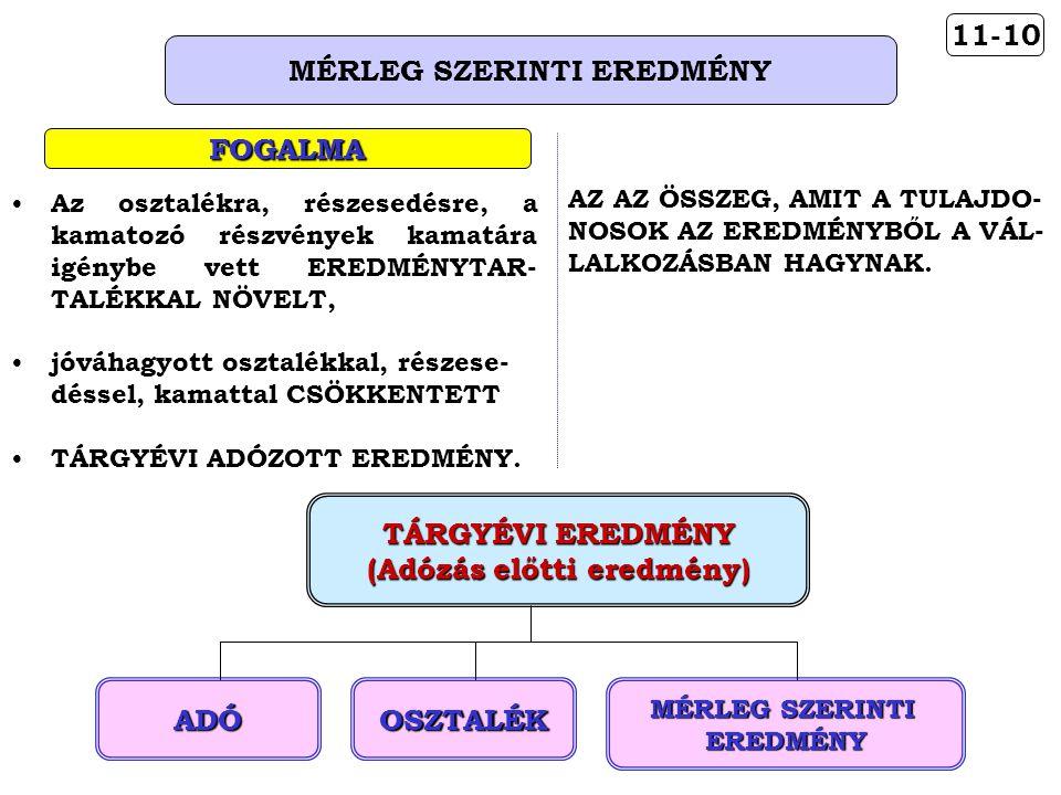 MÉRLEG SZERINTI EREDMÉNY (Adózás előtti eredmény)